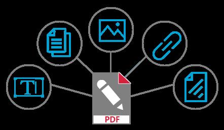 PDF-Dateien auf Ihrem Mac anpassen und bearbeiten