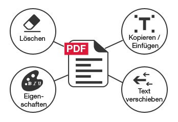 PDF Experte PDF 10