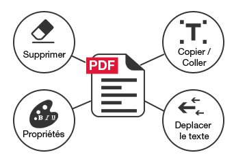 Modification de fichiers PDF