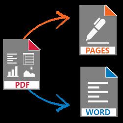Convertissez vos PDF en fichiers Word ou Pages sur Mac !