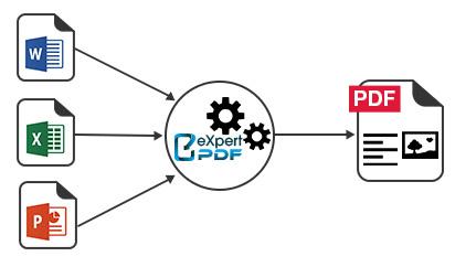 Creazione di file PDF grazie a Expert PDF