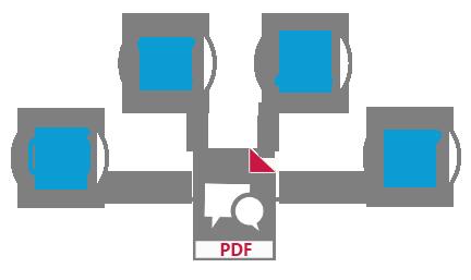 Software eXpert PDF per Mac