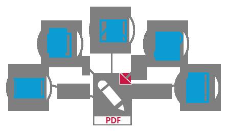 Esegui regolazioni e modifiche dei file PDF su Mac