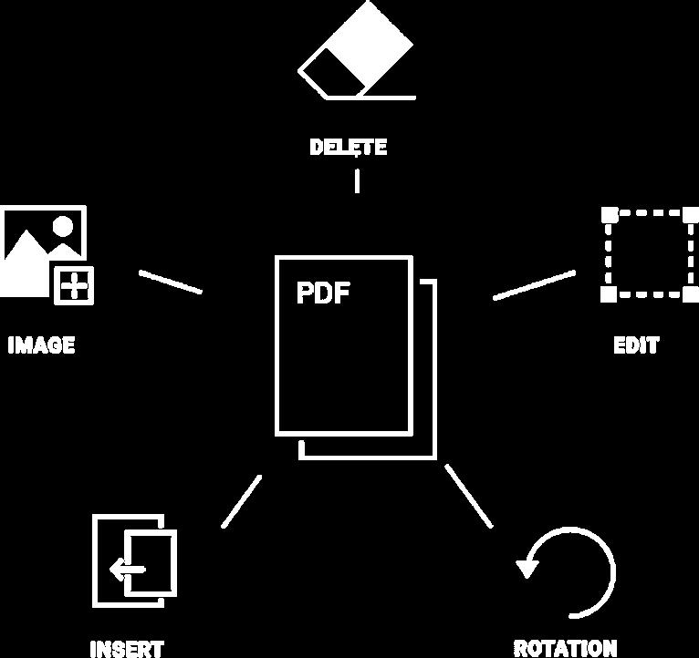 Modifica e cambia facilmente file PDF