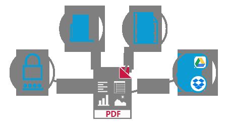 eXpert PDF-software voor Mac